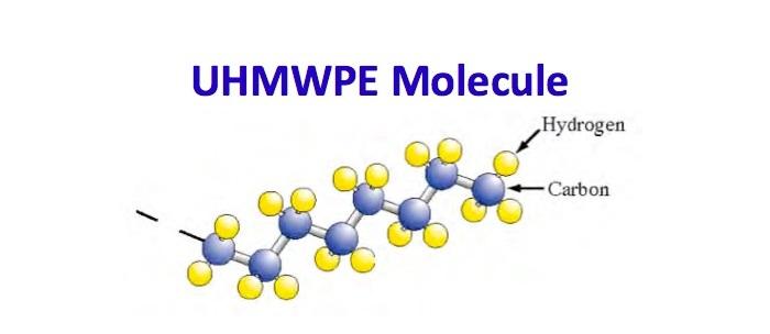 超高分子量聚乙烯流动性改性